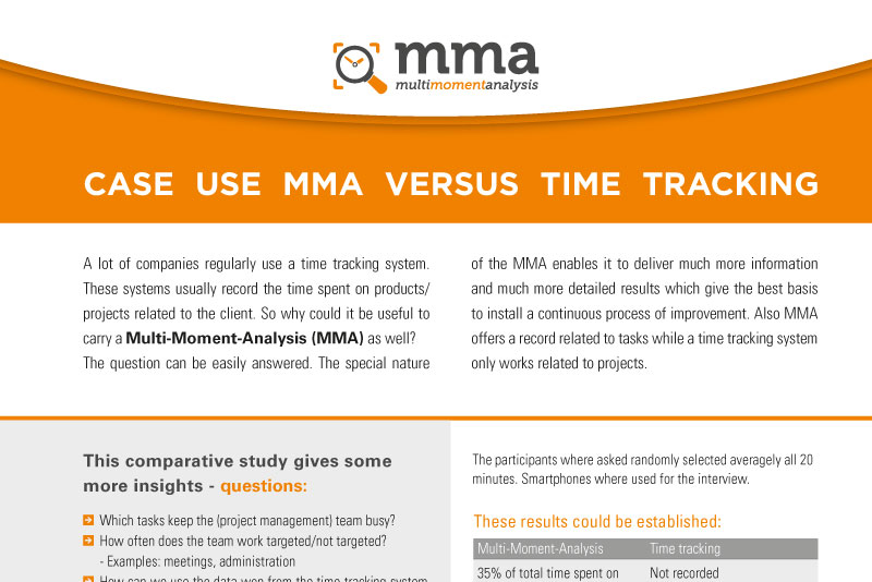 MMA vs. Time Tracking